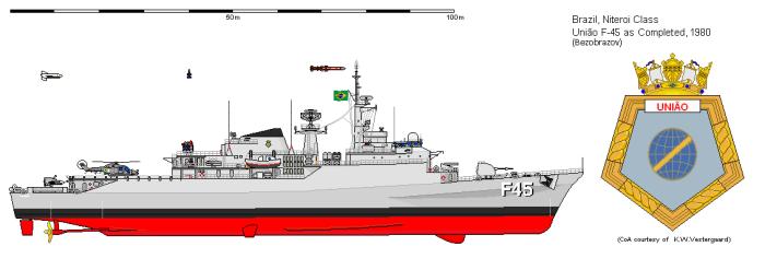 Uniao F45