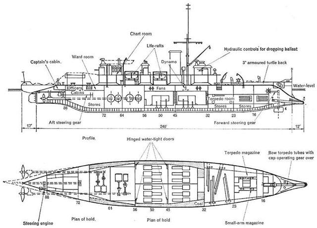 HMS_Polyphemus_diagrama3