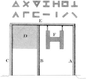 Telegrafo de Hooke