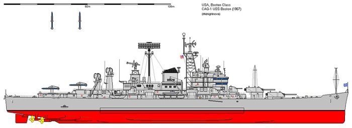 USS Boston CAG-1 Perfil