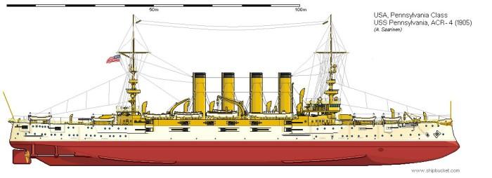 USS Pensylvania perfil