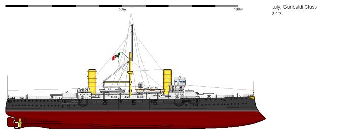 Giuseppe Garibaldi Class