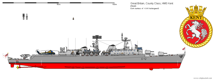 HMS Kent D-12 perfil