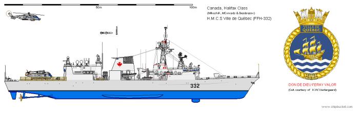 Ville de Quebec_profile