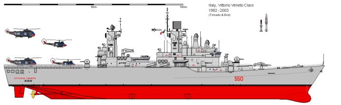Venetto perfil