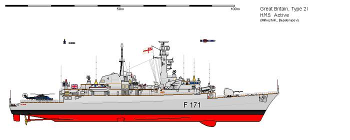 FF F171 Active