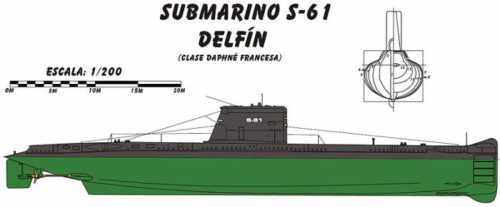 S60 Perfil