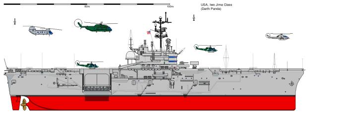 Iwo Jima perfil