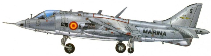Perfil Harrier Matador