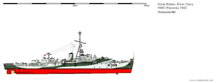 River Class perfil