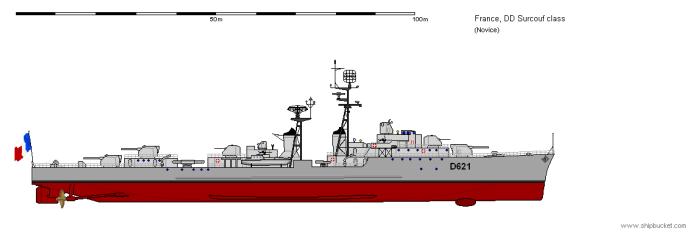 Surcouf perfil