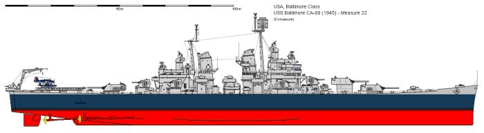 Baltimore class