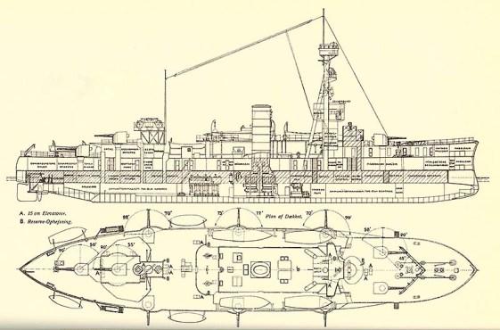 Plano Niels Juel 1923