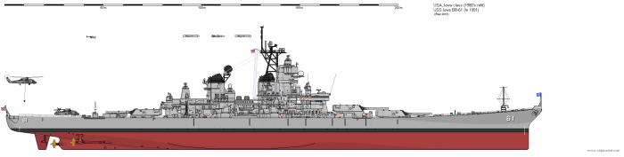 USS Iowa perfil - Shipbucket