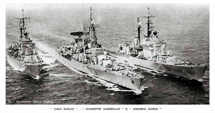 Duilio - Garibaldi - Doria